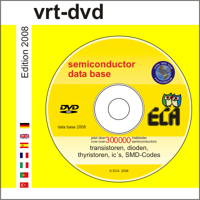 Examples of screen shots from vrt-dvd